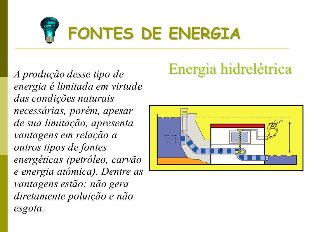 FONTES DE ENERGIA Energia hidrelétrica A produção desse tipo de energia é limitada em virtude das condições naturais necessárias, porém, apesar de sua