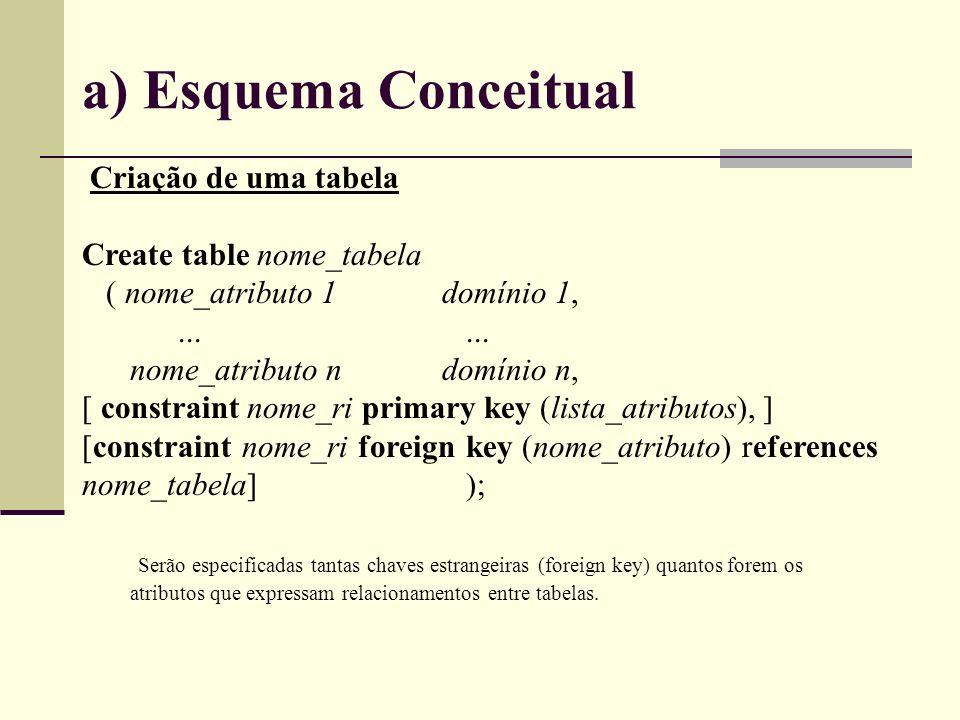 a) Esquema Conceitual Criação de uma tabela Create table nome_tabela ( nome_atributo 1 domínio 1,... nome_atributo n domínio n, [ constraint nome_ri p