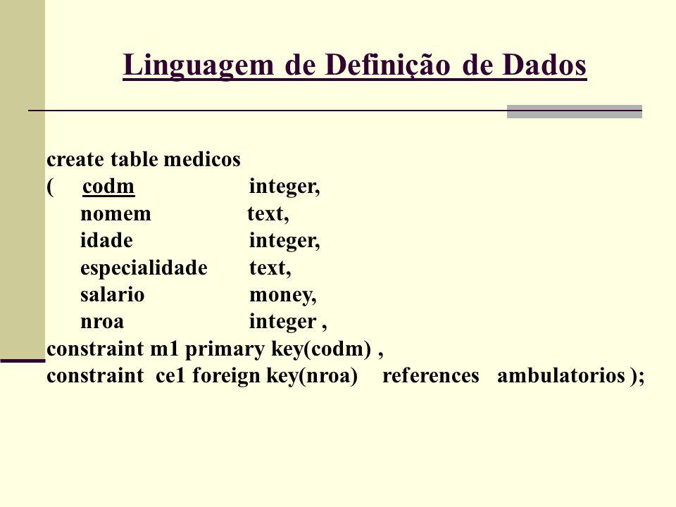 Linguagem de Definição de Dados create table medicos ( codm integer, nomem text, idade integer, especialidade text, salariomoney, nroa integer, constr