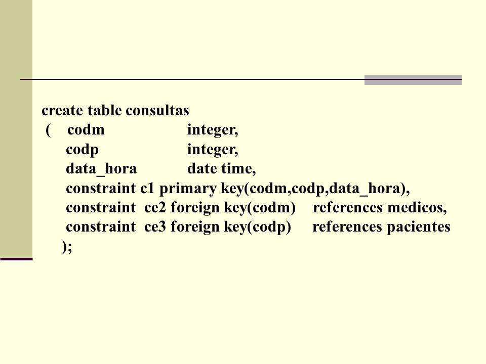 create table consultas ( codm integer, codp integer, data_hora date time, constraint c1 primary key(codm,codp,data_hora), constraint ce2 foreign key(c
