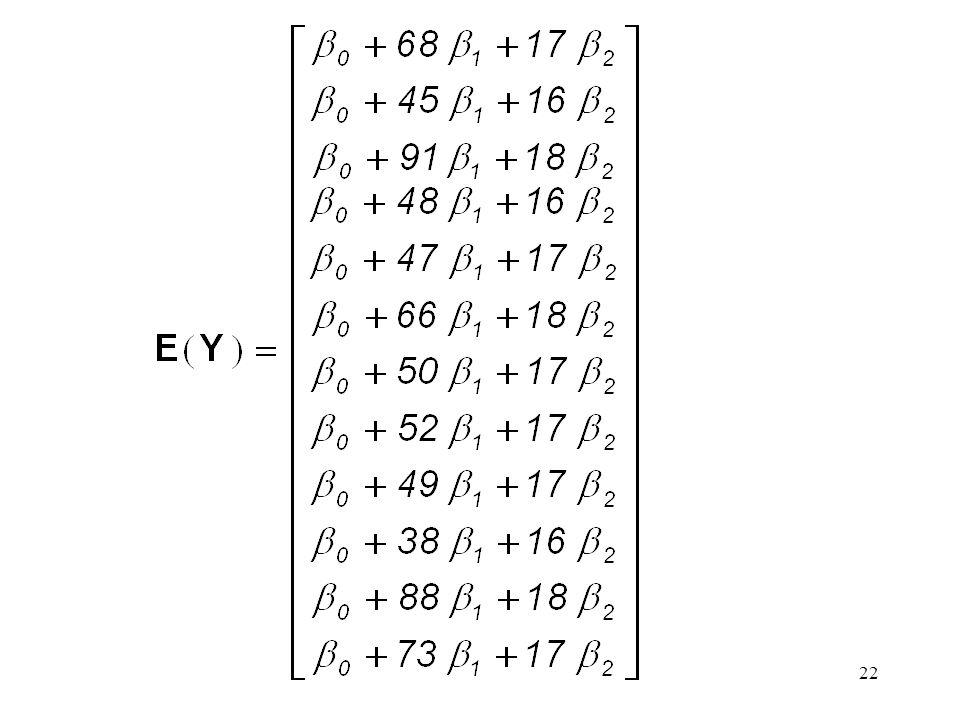 23 Estimação dos coeficientes de regressão O sistema de equações normais para o modelo (17) é: E os estimadores de mínimos quadrados são dados por: Método de máxima verossimilhança Vamos considerar o modelo com erros normais (17).