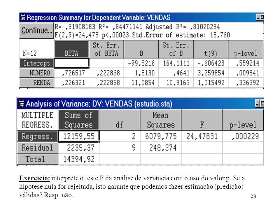 29 Coeficiente de determinação (R 2 ) Define-se R 2 por: Mede a redução da variabilidade total de Y associada com o uso do conjunto de variáveis X 1,...,X p-1.