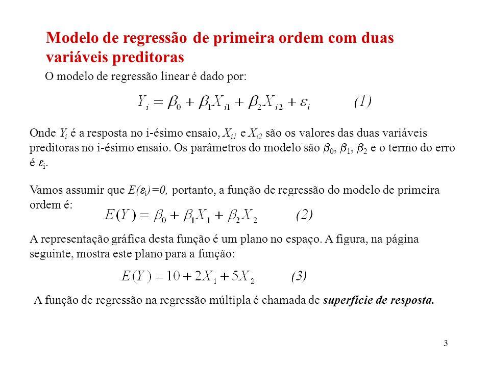 4 0 Plano de resposta (1,33;1,67) E(Y i ) = 20,00 YiYi i