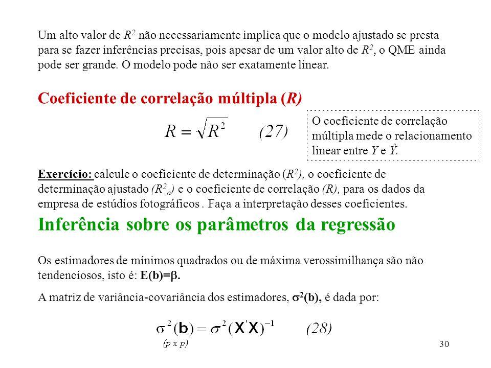 31 A estimativa da matriz de variância-covariância é dada por: Intervalo de confiança para os parâmetros k Para o modelo com erros normais, (17), temos: Assim, o intervalo para k, com confiança 1- é dado por: Exercício: para o exemplo da empresa de estúdios fotográficos calcule o intervalo de confiança para 2, com confiança de 95%.