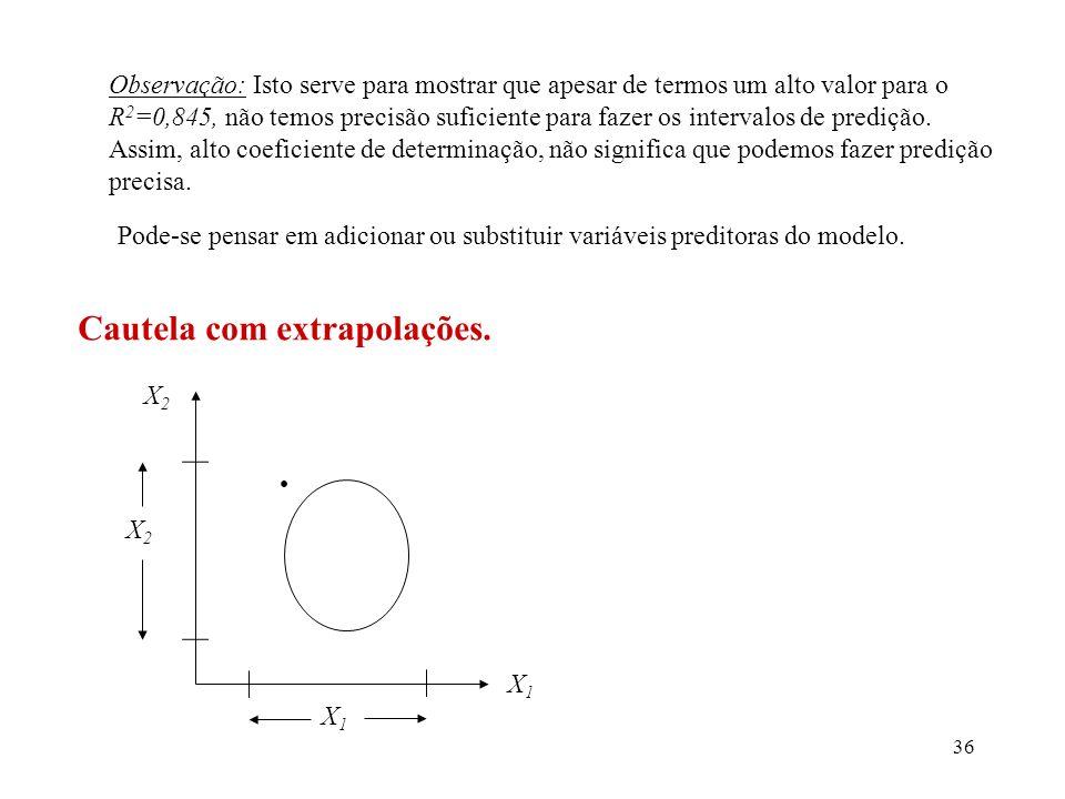 37 Os procedimentos vistos para o modelo de regressão linear simples aplicam-se diretamente para o caso do modelo de regressão linear múltipla.