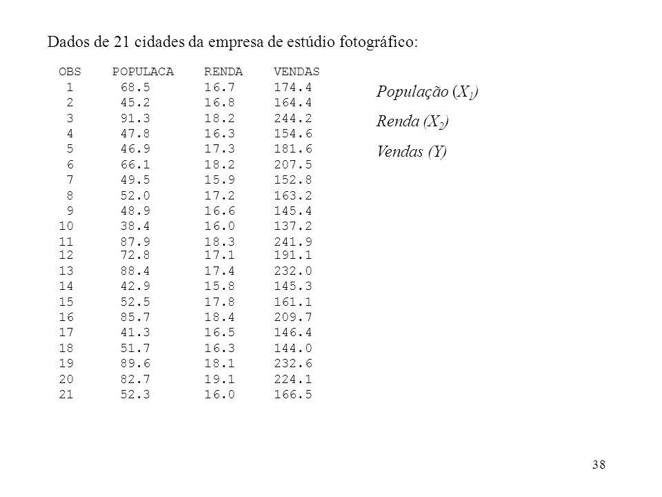 39 Matriz de diagrama de dispersão: Observa-se uma tendência linear entre vendas (Y) e população (X1); também entre vendas (Y) e renda (X2).