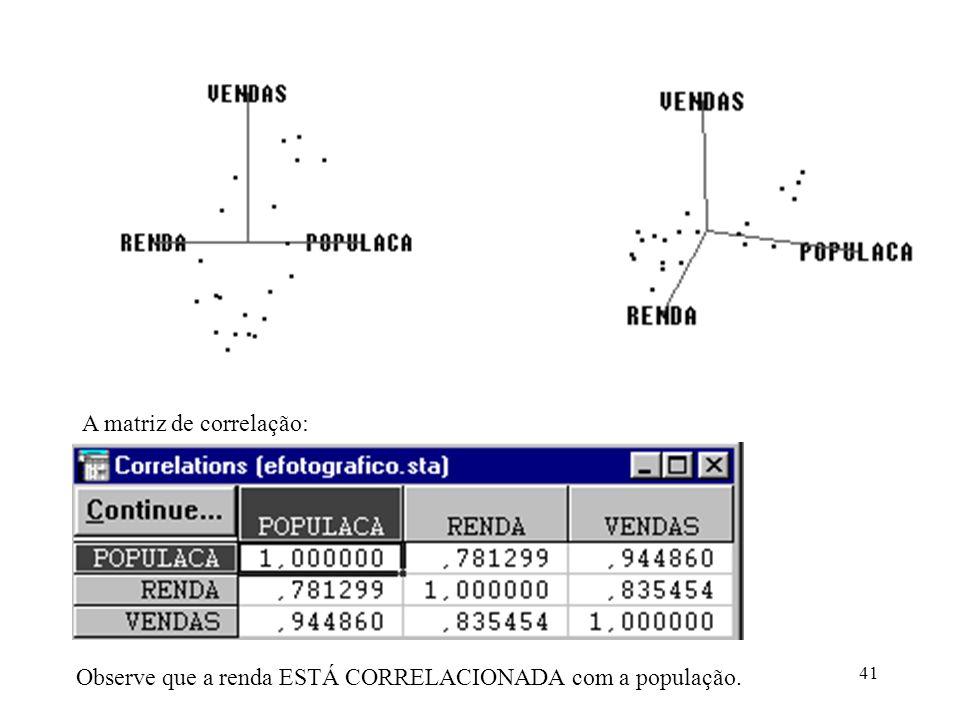 42 A figura indica que é razoável admitir uma superfície plana como modelo de regressão para os dados.