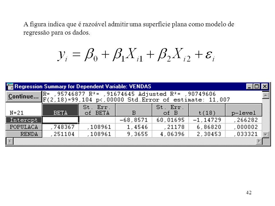 43 Exercício: dados os vetores dos valores estimados e dos resíduos.
