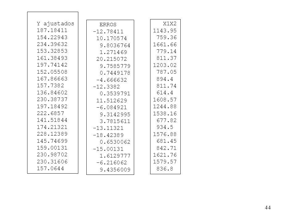 45 Indica que a função de regressão linear múltipla é adequada (plano) Indica que a suposição de homogeneidade de variância é atendida Não apresenta outliers (valores discrepantes).