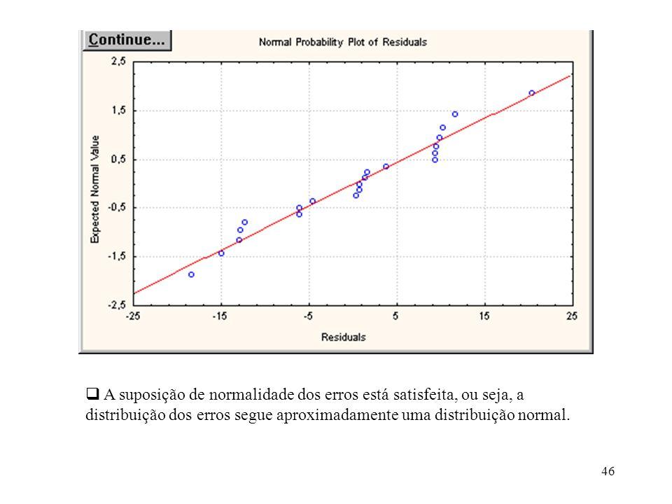 47 Não se observa nenhum padrão, indicando que o modelo linear é adequado.