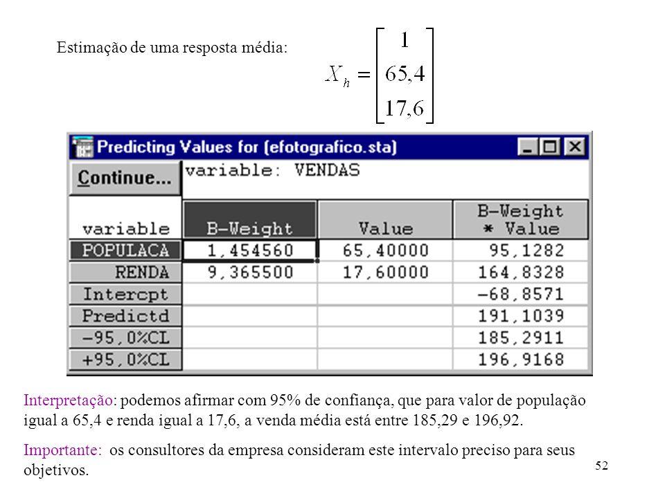 53 Intervalo de predição: desejam predizer as vendas para duas novas cidades com as seguintes características: Cidade A: População (X h1 )=65,4 Renda (X h2 )=17,6 Cidade B: População (X h1 )=53,1 Renda (X h2 )=17,7 Cidade A Cidade B Interpretação: as vendas estão dentro dos intervalos acima.