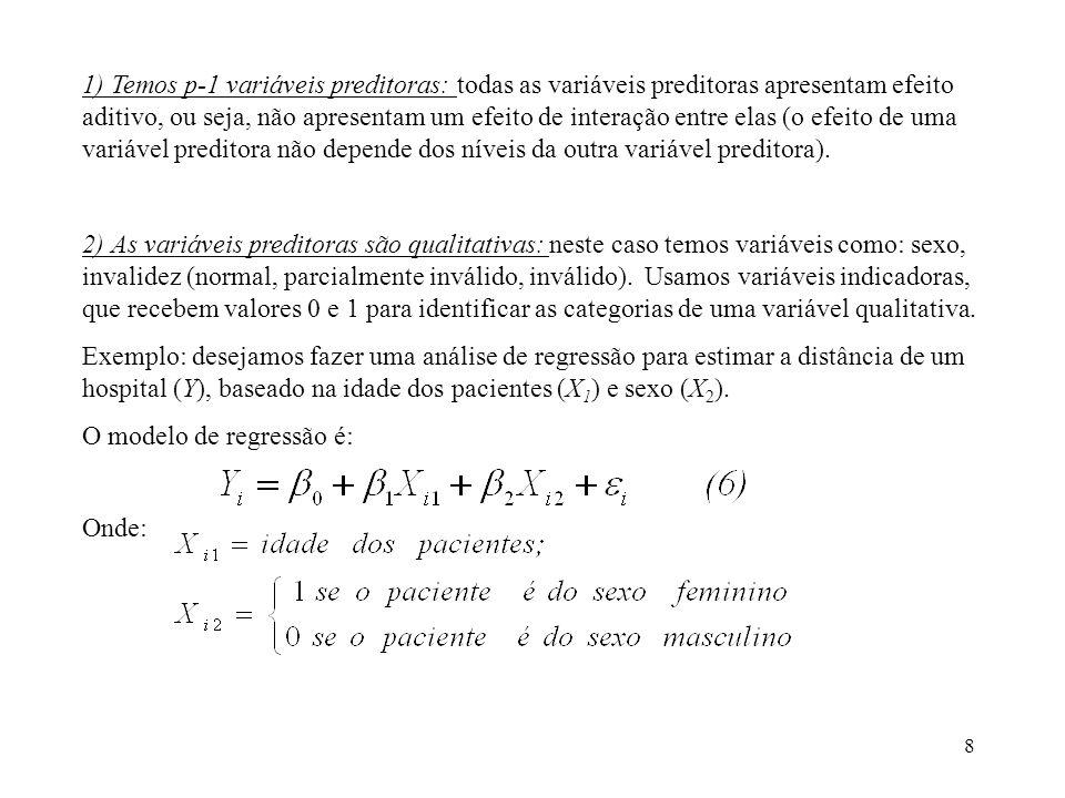 9 A resposta média do modelo (6) é: Para pacientes do sexo masculino, X 2 =0, temos: Para pacientes do sexo feminino, X 2 =1, temos: As duas funções respostas representam duas retas paralelas com diferentes interceptos.
