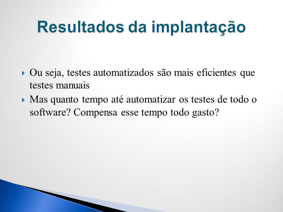 Ou seja, testes automatizados são mais eficientes que testes manuais Mas quanto tempo até automatizar os testes de todo o software? Compensa esse temp