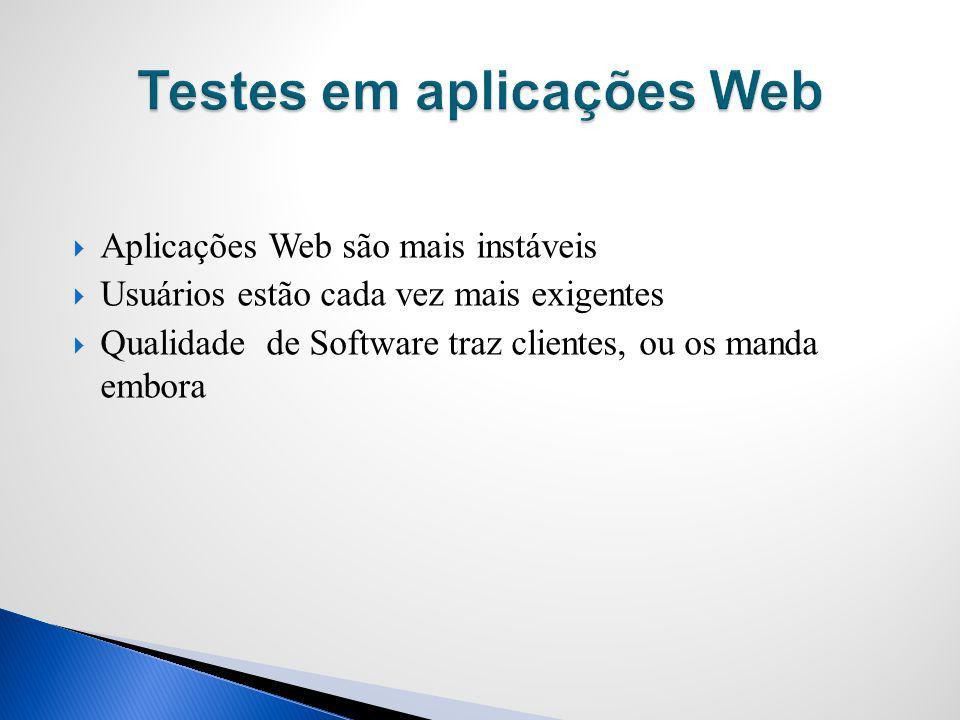 Aplicações Web são mais instáveis Usuários estão cada vez mais exigentes Qualidade de Software traz clientes, ou os manda embora