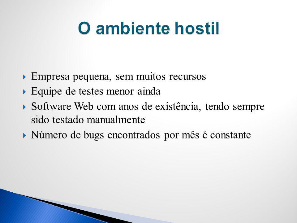 Empresa pequena, sem muitos recursos Equipe de testes menor ainda Software Web com anos de existência, tendo sempre sido testado manualmente Número de