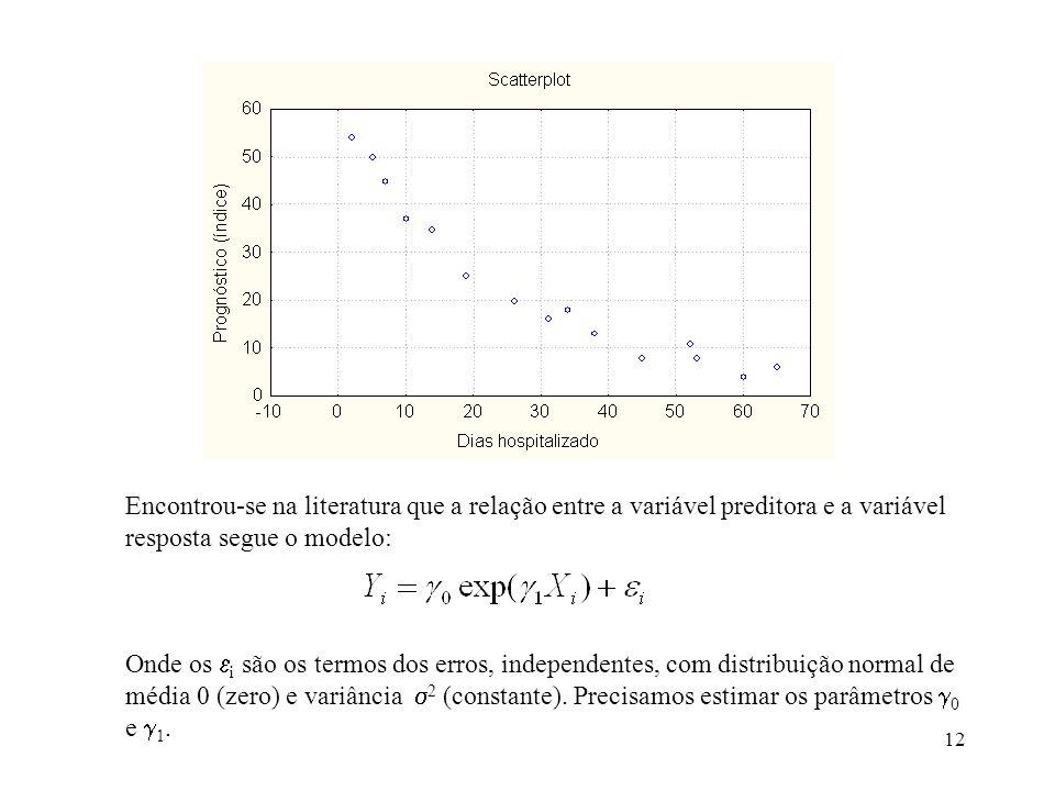 12 Encontrou-se na literatura que a relação entre a variável preditora e a variável resposta segue o modelo: Onde os i são os termos dos erros, indepe