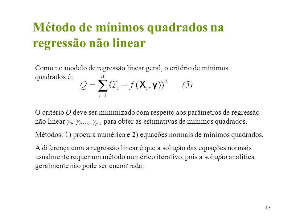 13 Método de mínimos quadrados na regressão não linear Como no modelo de regressão linear geral, o critério de mínimos quadrados é: O critério Q deve