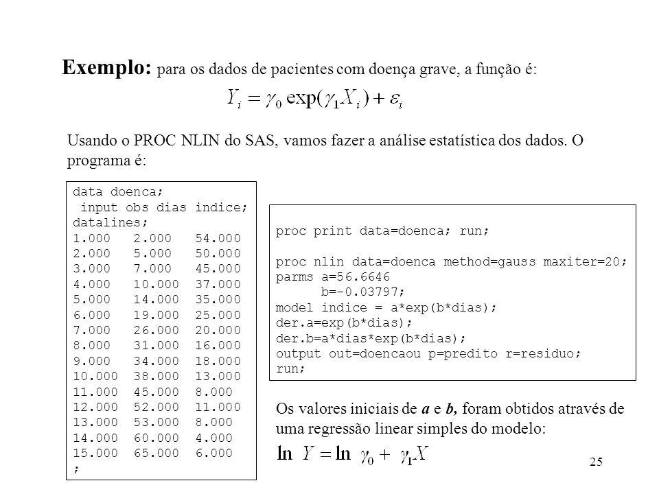 25 Exemplo: para os dados de pacientes com doença grave, a função é: Usando o PROC NLIN do SAS, vamos fazer a análise estatística dos dados. O program
