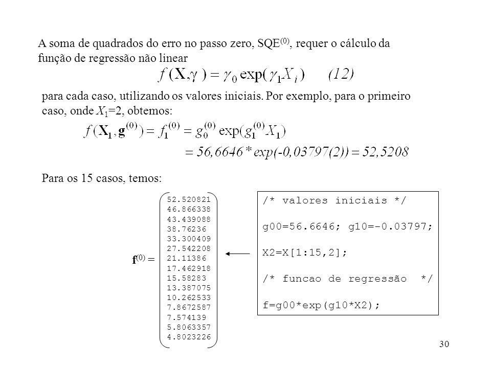 30 A soma de quadrados do erro no passo zero, SQE (0), requer o cálculo da função de regressão não linear para cada caso, utilizando os valores inicia