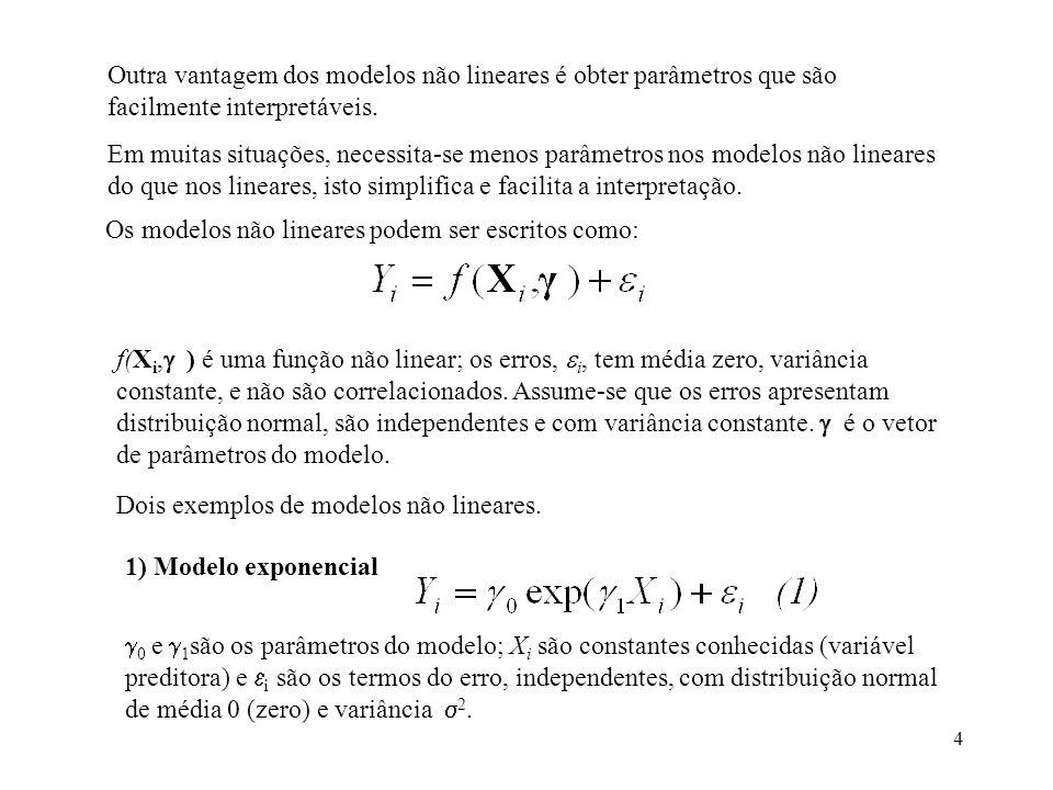4 Os modelos não lineares podem ser escritos como: f(X i, ) é uma função não linear; os erros, i, tem média zero, variância constante, e não são corre