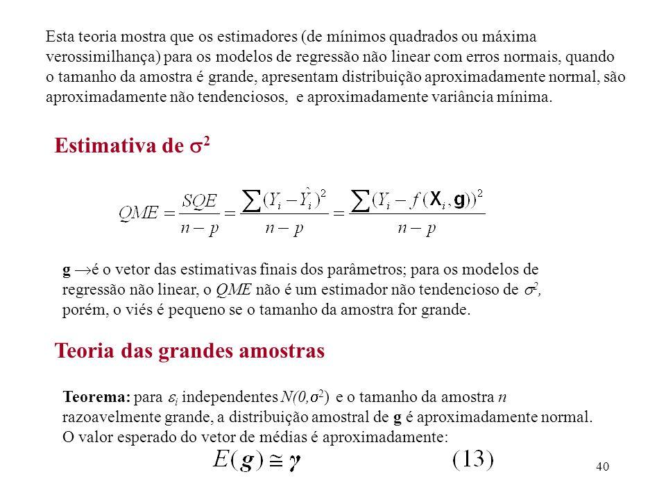 40 Esta teoria mostra que os estimadores (de mínimos quadrados ou máxima verossimilhança) para os modelos de regressão não linear com erros normais, q