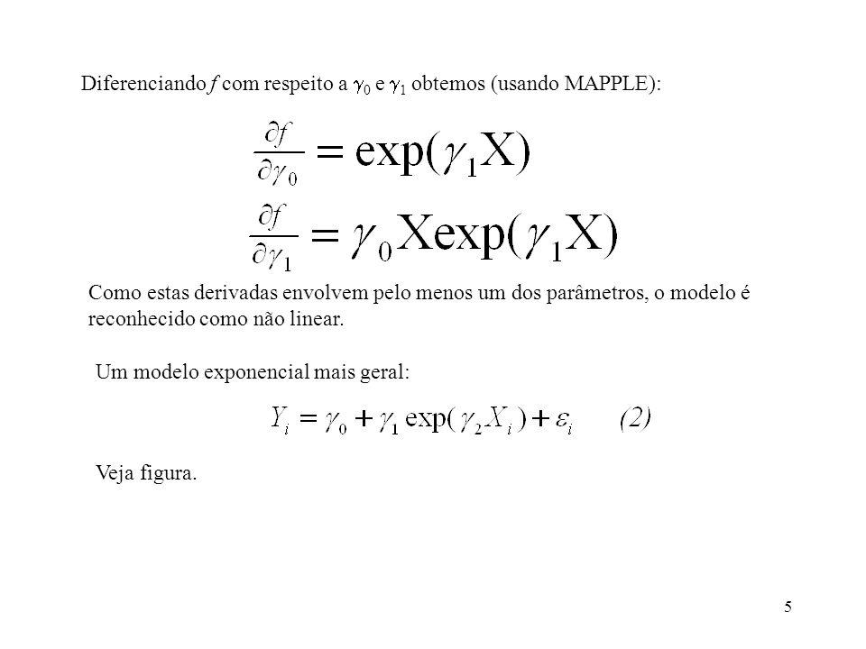 5 Diferenciando f com respeito a 0 e 1 obtemos (usando MAPPLE): Como estas derivadas envolvem pelo menos um dos parâmetros, o modelo é reconhecido com
