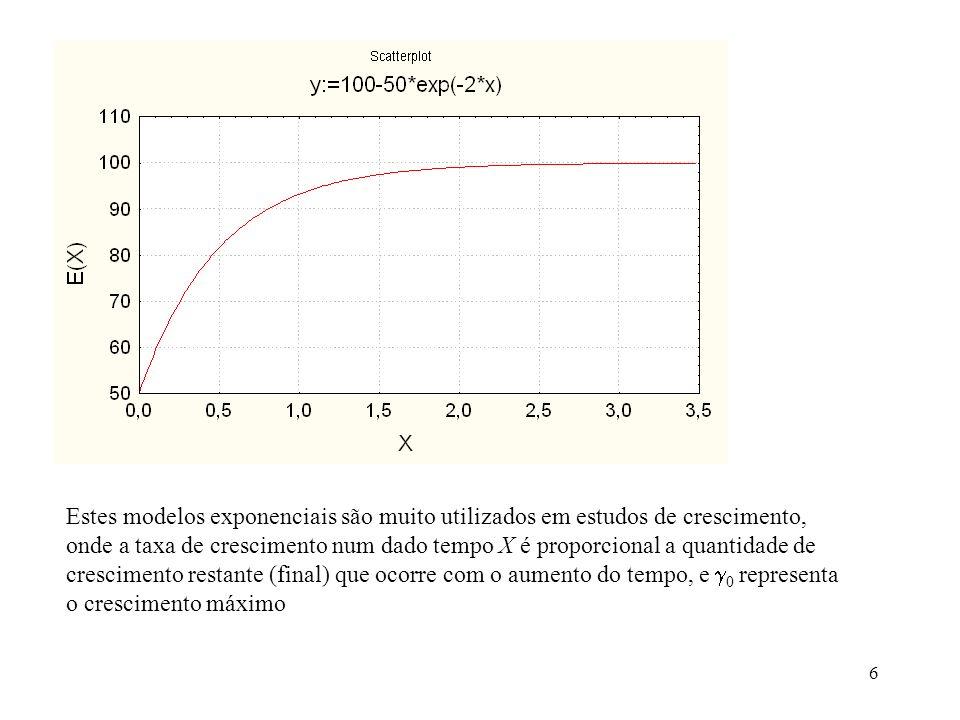 6 Estes modelos exponenciais são muito utilizados em estudos de crescimento, onde a taxa de crescimento num dado tempo X é proporcional a quantidade d