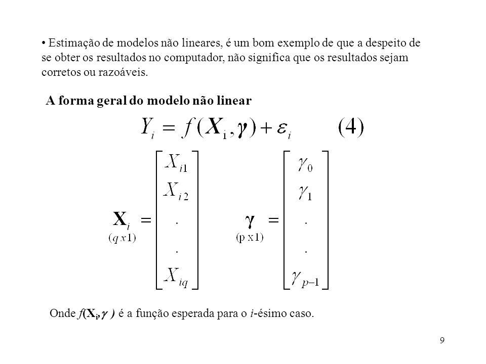 9 Estimação de modelos não lineares, é um bom exemplo de que a despeito de se obter os resultados no computador, não significa que os resultados sejam
