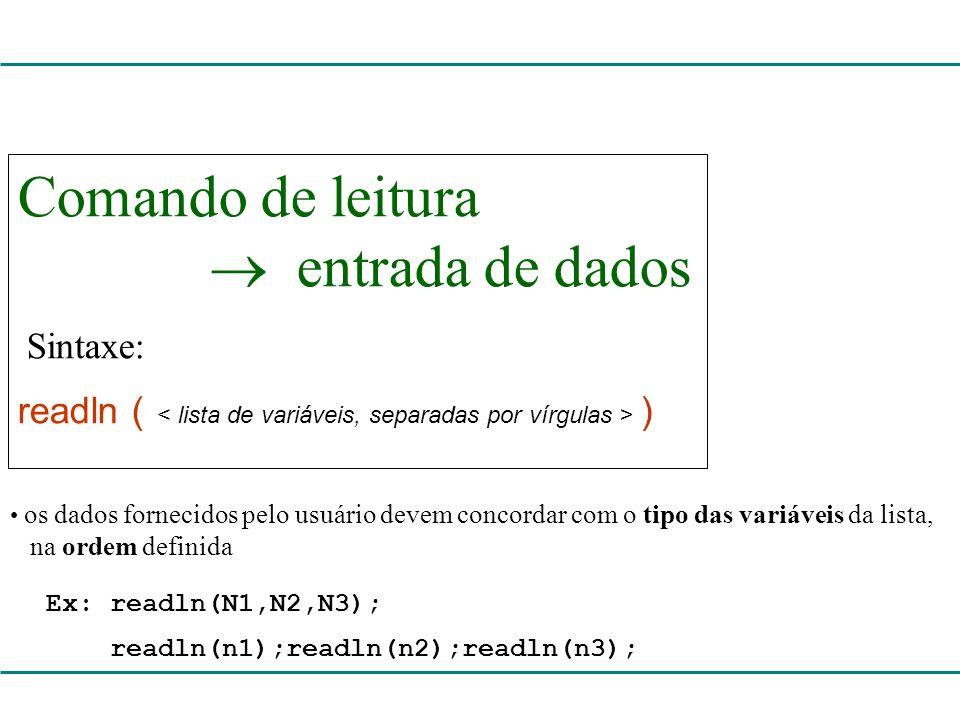 os dados fornecidos pelo usuário devem concordar com o tipo das variáveis da lista, na ordem definida Ex: readln(N1,N2,N3); readln(n1);readln(n2);readln(n3); Comando de leitura entrada de dados Sintaxe: readln ( )