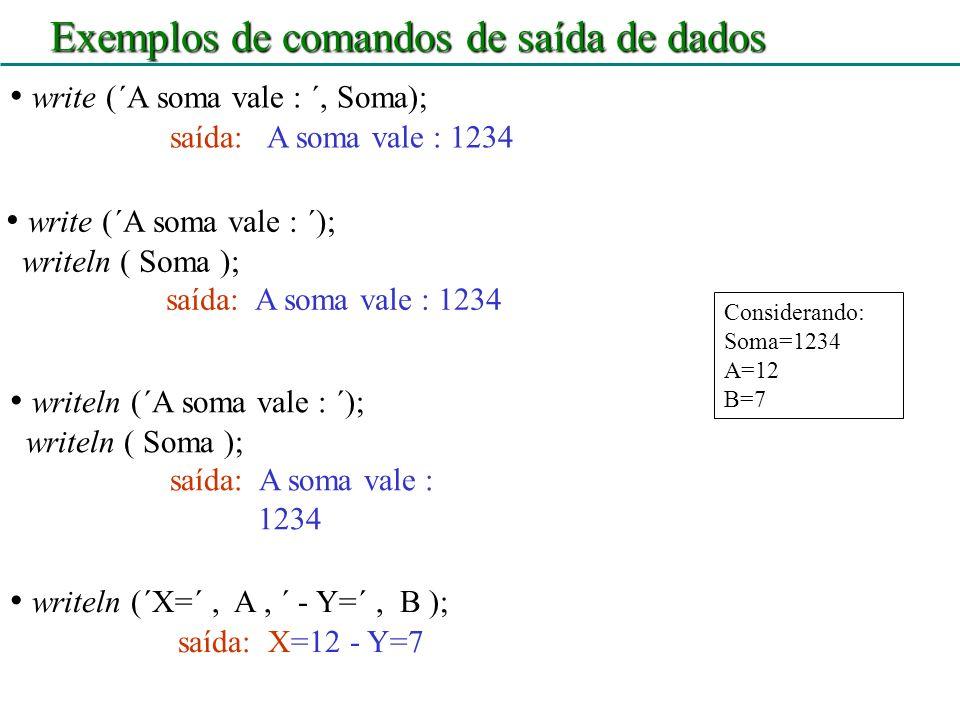 write (´A soma vale : ´, Soma); saída: A soma vale : 1234 writeln (´A soma vale : ´); writeln ( Soma ); saída: A soma vale : 1234 writeln (´X=´, A, ´ - Y=´, B ); saída: X=12 - Y=7 Exemplos de comandos de saída de dados write (´A soma vale : ´); writeln ( Soma ); saída: A soma vale : 1234 Considerando: Soma=1234 A=12 B=7