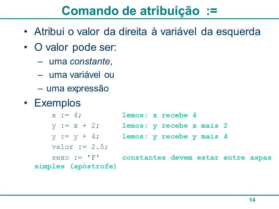 14 Comando de atribuição := Atribui o valor da direita à variável da esquerda O valor pode ser: – uma constante, – uma variável ou –uma expressão Exem