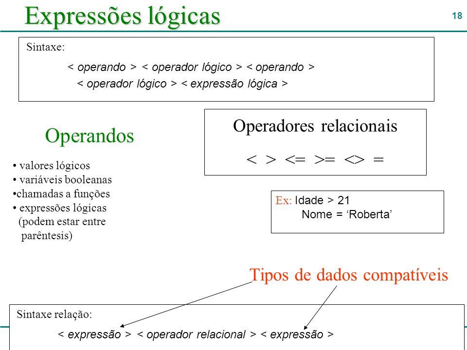 18 Expressões lógicas Sintaxe: Operandos valores lógicos variáveis booleanas chamadas a funções expressões lógicas (podem estar entre parêntesis) Sintaxe relação: Operadores relacionais = <> = Tipos de dados compatíveis Ex: Idade > 21 Nome = Roberta
