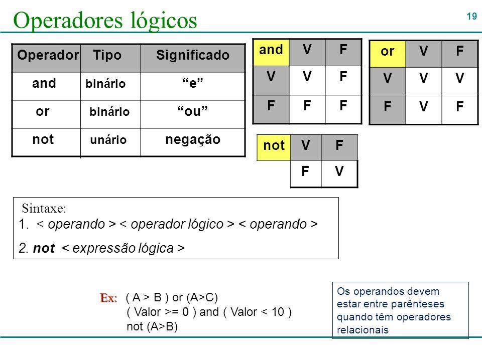 19 Operadores lógicos Operador TipoSignificado and binário e or binário ou not unário negação andVF VVF FFF orVF VVV FVF notVF FV Sintaxe: 1. 2. not E