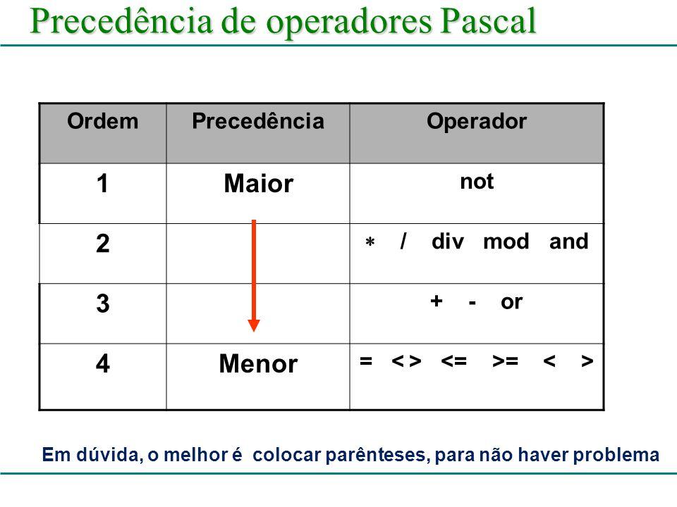 Precedência de operadores Pascal OrdemPrecedênciaOperador 1Maior not 2 / div mod and 3 + - or 4Menor = = Em dúvida, o melhor é colocar parênteses, para não haver problema