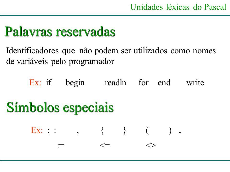 Unidades léxicas do Pascal Palavras reservadas Identificadores que não podem ser utilizados como nomes de variáveis pelo programador Ex: if begin readln for end write Símbolos especiais Ex: ;:,{}().