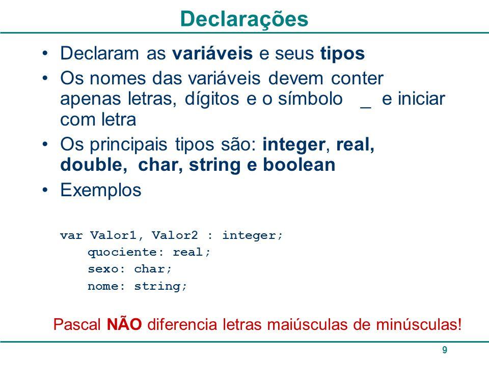 9 Declarações Declaram as variáveis e seus tipos Os nomes das variáveis devem conter apenas letras, dígitos e o símbolo _ e iniciar com letra Os principais tipos são: integer, real, double, char, string e boolean Exemplos var Valor1, Valor2 : integer; quociente: real; sexo: char; nome: string; Pascal NÃO diferencia letras maiúsculas de minúsculas!