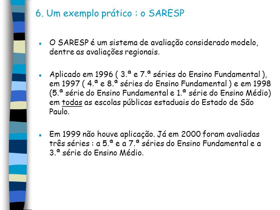 6. Um exemplo prático : o SARESP l O SARESP é um sistema de avaliação considerado modelo, dentre as avaliações regionais. l Aplicado em 1996 ( 3.ª e 7