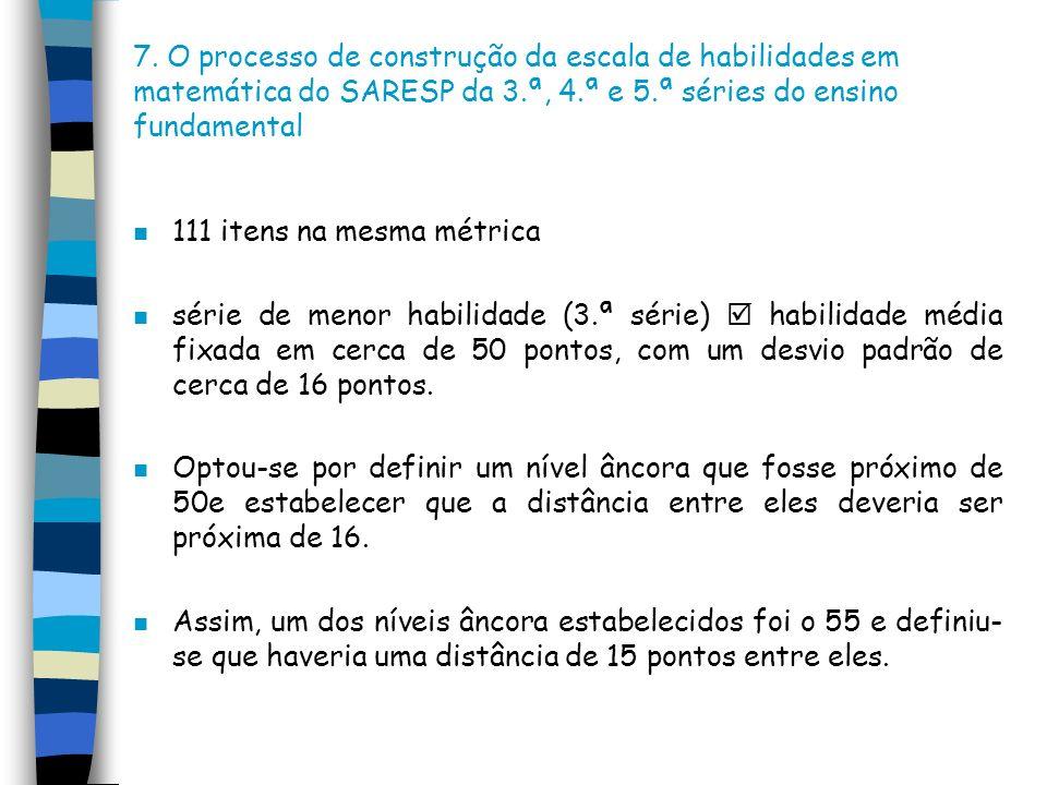 7. O processo de construção da escala de habilidades em matemática do SARESP da 3.ª, 4.ª e 5.ª séries do ensino fundamental n 111 itens na mesma métri