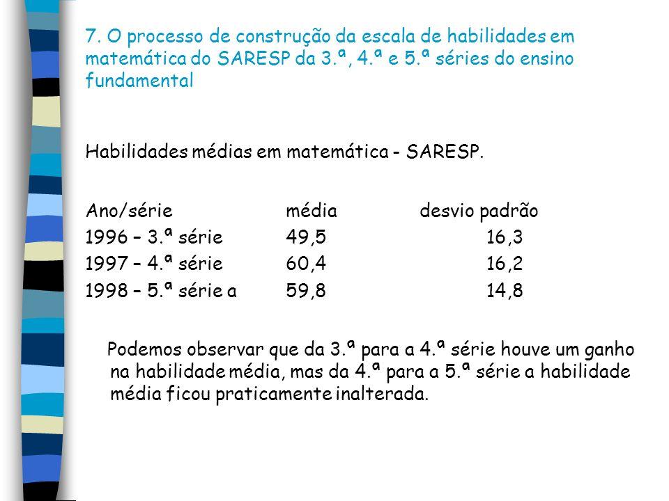 7. O processo de construção da escala de habilidades em matemática do SARESP da 3.ª, 4.ª e 5.ª séries do ensino fundamental Habilidades médias em mate