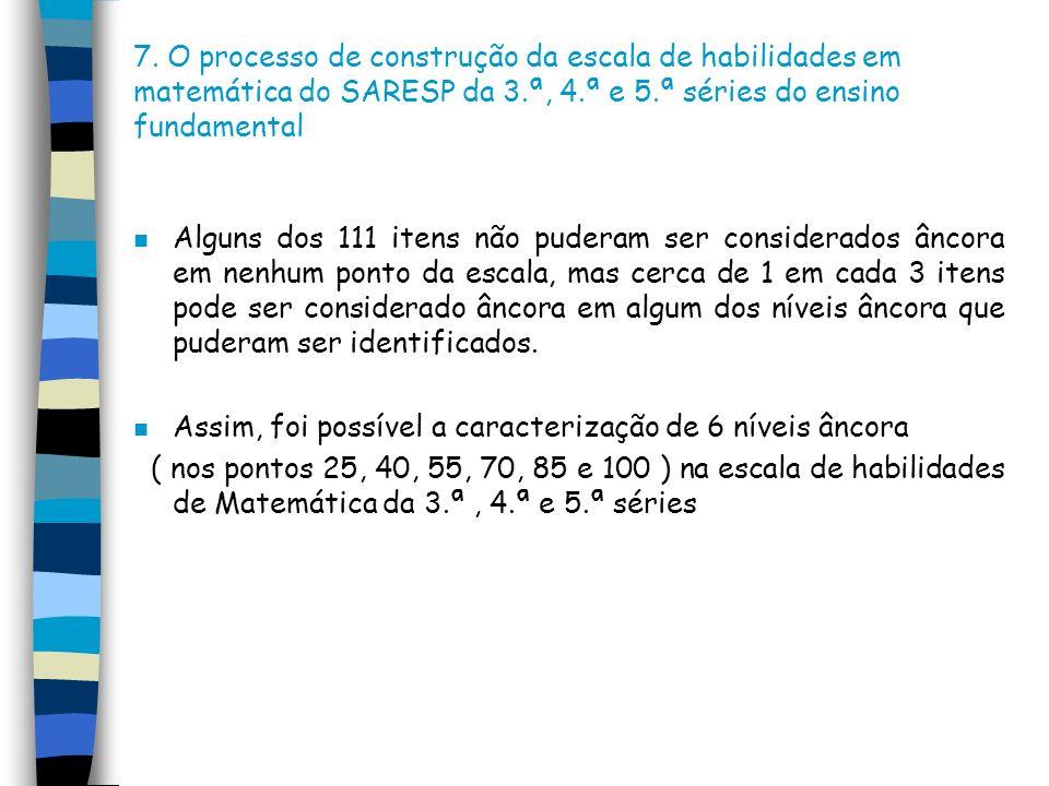 7. O processo de construção da escala de habilidades em matemática do SARESP da 3.ª, 4.ª e 5.ª séries do ensino fundamental n Alguns dos 111 itens não