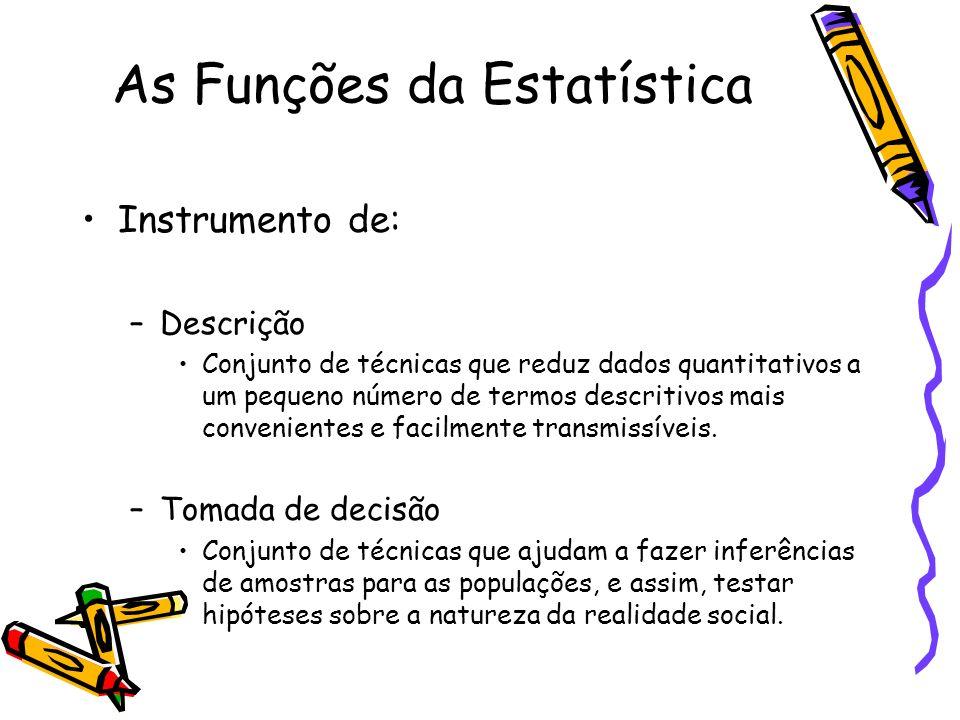 As Funções da Estatística Instrumento de: –Descrição Conjunto de técnicas que reduz dados quantitativos a um pequeno número de termos descritivos mais