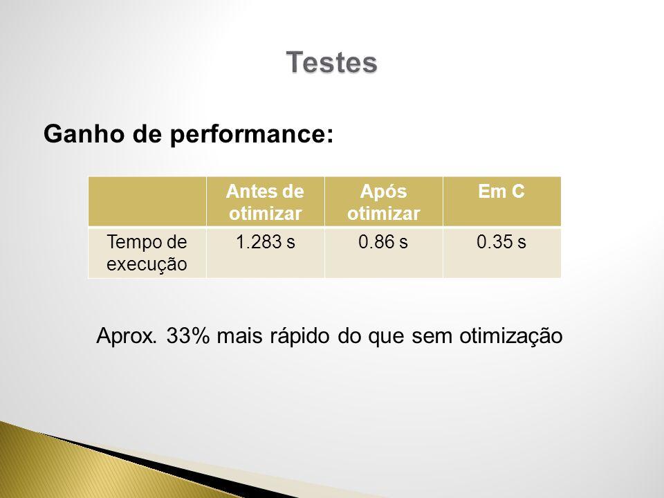 Ganho de performance: Aprox. 33% mais rápido do que sem otimização Antes de otimizar Após otimizar Em C Tempo de execução 1.283 s0.86 s0.35 s