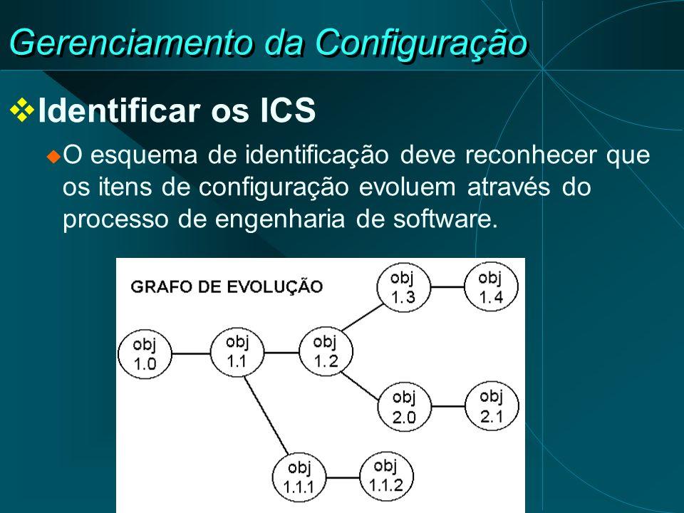 Gerenciamento da Configuração Identificar os ICS O esquema de identificação deve reconhecer que os itens de configuração evoluem através do processo d