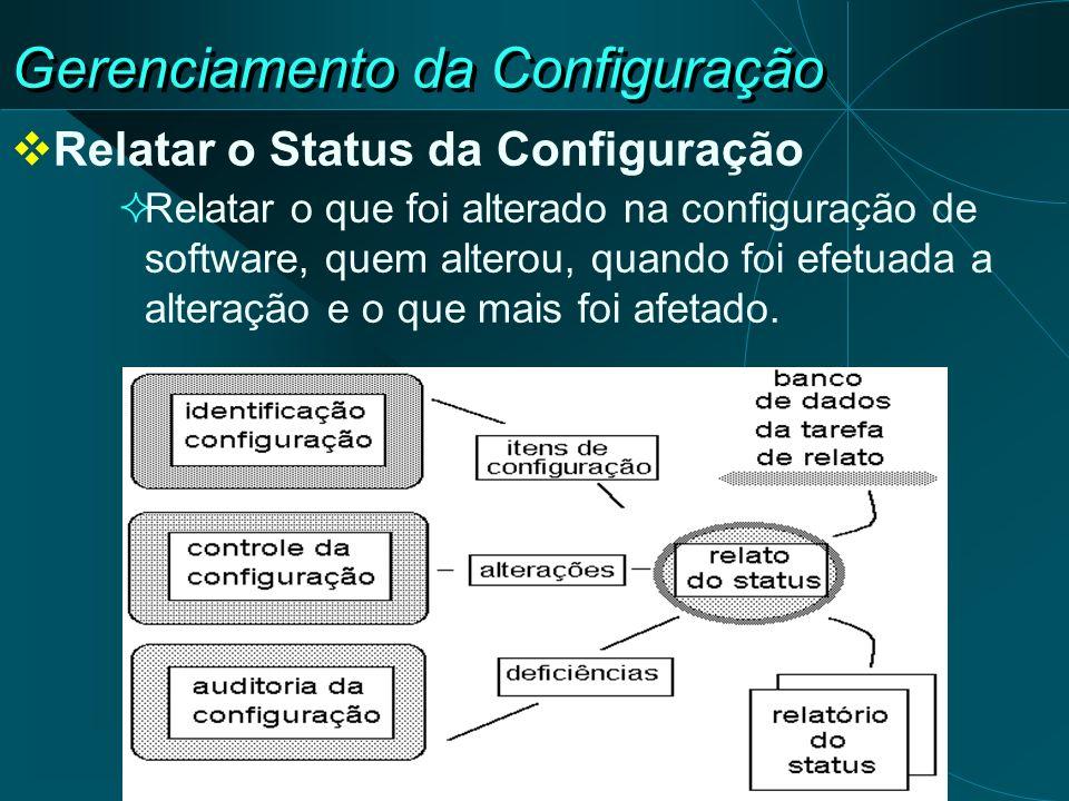 Gerenciamento da Configuração Relatar o Status da Configuração Relatar o que foi alterado na configuração de software, quem alterou, quando foi efetua
