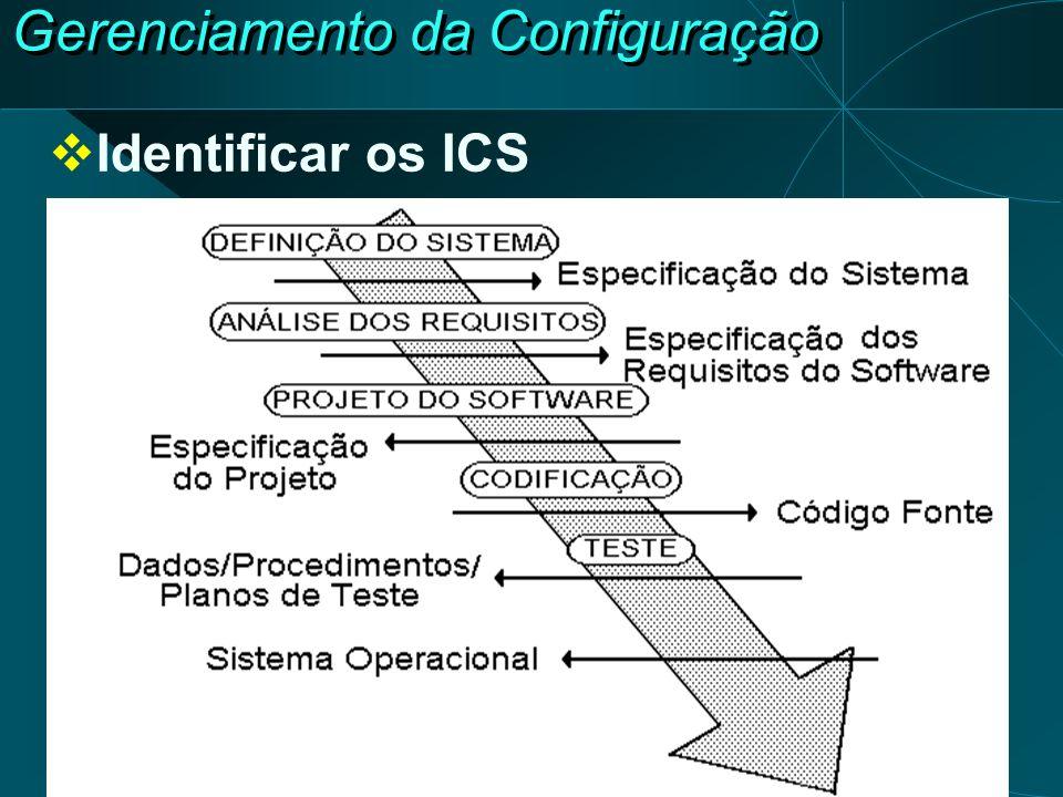 Gerenciamento da Configuração Identificar os ICS