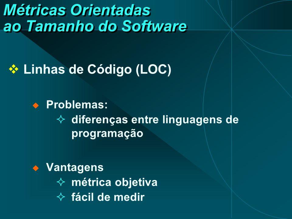 Métricas Orientadas a Funções/Características do Software Pontos por Função Vantagens independe do ambiente de programação Problemas Abstrata e Subjetiva - difícil de ser medida a posteriori