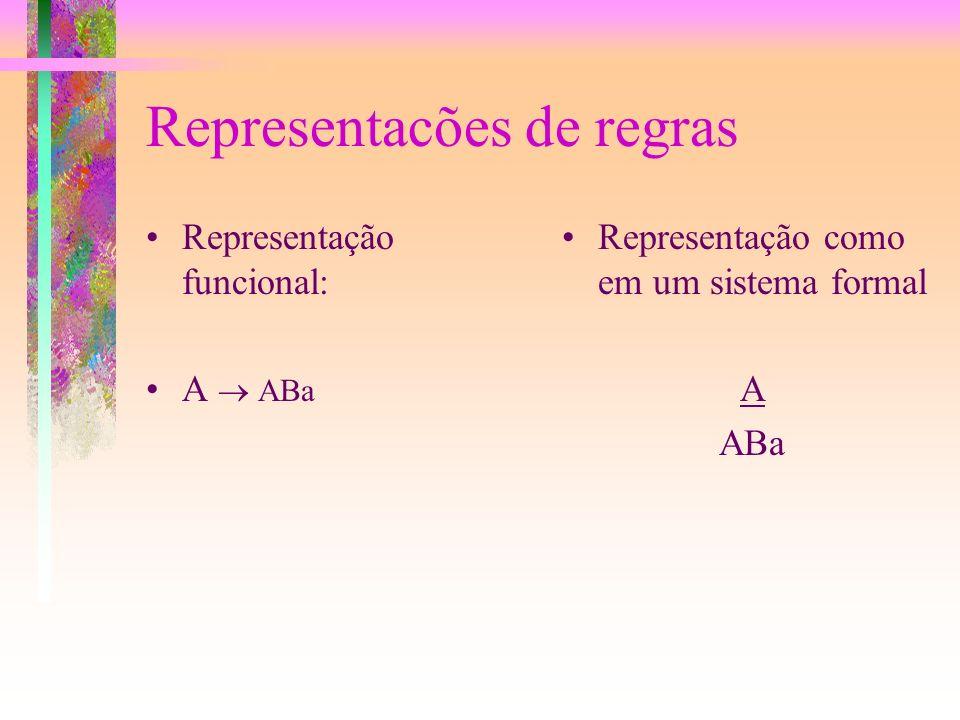 Gramática gerativa Uma gramática é a quadrupla: onde: N: conjunto de símbolos ditos não terminais; T: conjunto de símbolos terminais; P: conjunto de r