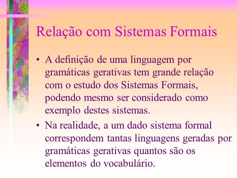 Representacões de regras Representação funcional: A ABa Representação como em um sistema formal A ABa
