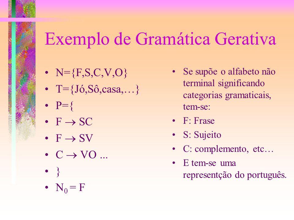 Como ter várias Gramáticas Gerativas de um Sistema Formal? Note que no sistema formal temse um vocabulário. Não foi ainda especificado o que é o eleme