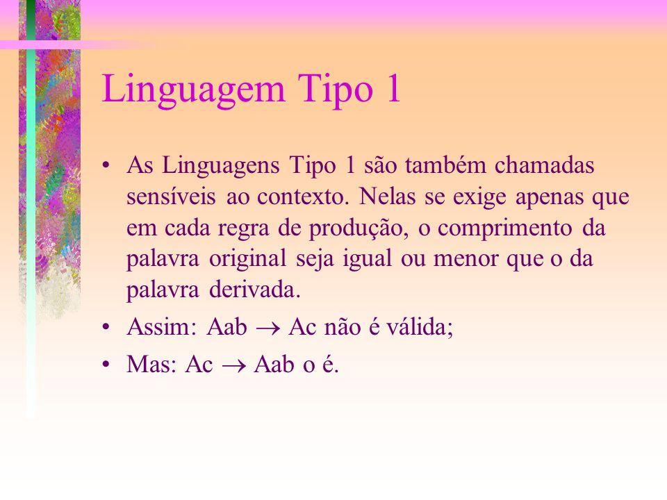 Linguagem Tipo 0 Em uma linguagem tipo zero não há restrições quanto às regras de reescrita, ou de produção. São as mais difíceis de se tratar. Observ